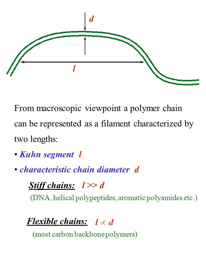 From macroscopic viewpoint a polymer chain can be represented as a filament characterized by two lengths: Kuhn segment l characteristic chain diameter