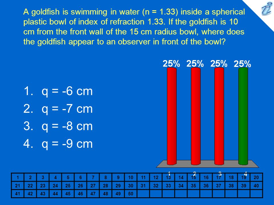 A goldfish is swimming in water (n = 1.33) inside a spherical plastic bowl of index of refraction 1.33.