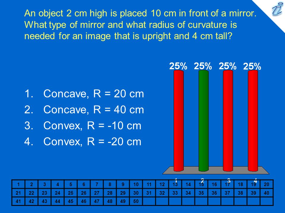 An object 2 cm high is placed 10 cm in front of a mirror.