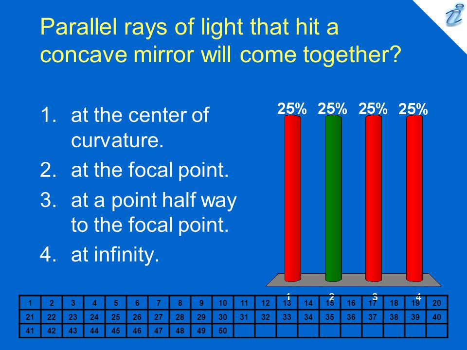 Parallel rays of light that hit a concave mirror will come together.