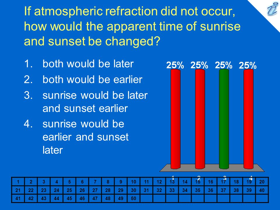 If atmospheric refraction did not occur, how would the apparent time of sunrise and sunset be changed.