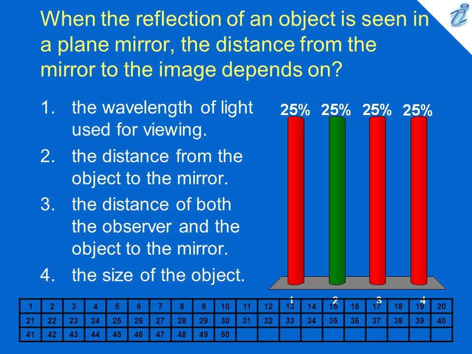When the reflection of an object is seen in a plane mirror, the distance from the mirror to the image depends on.
