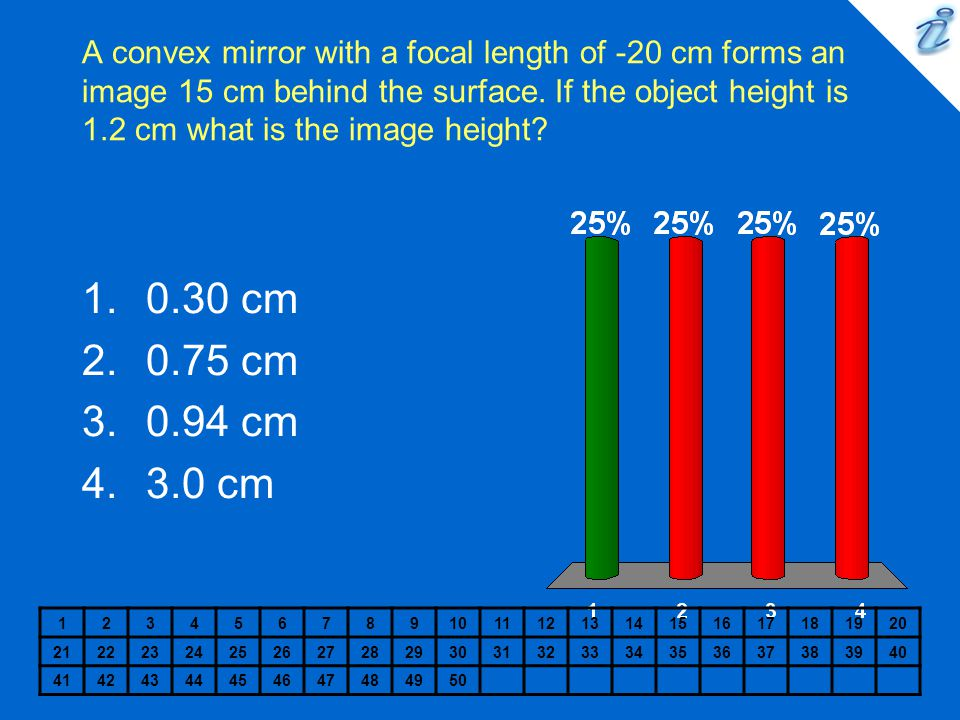 A convex mirror with a focal length of -20 cm forms an image 15 cm behind the surface.