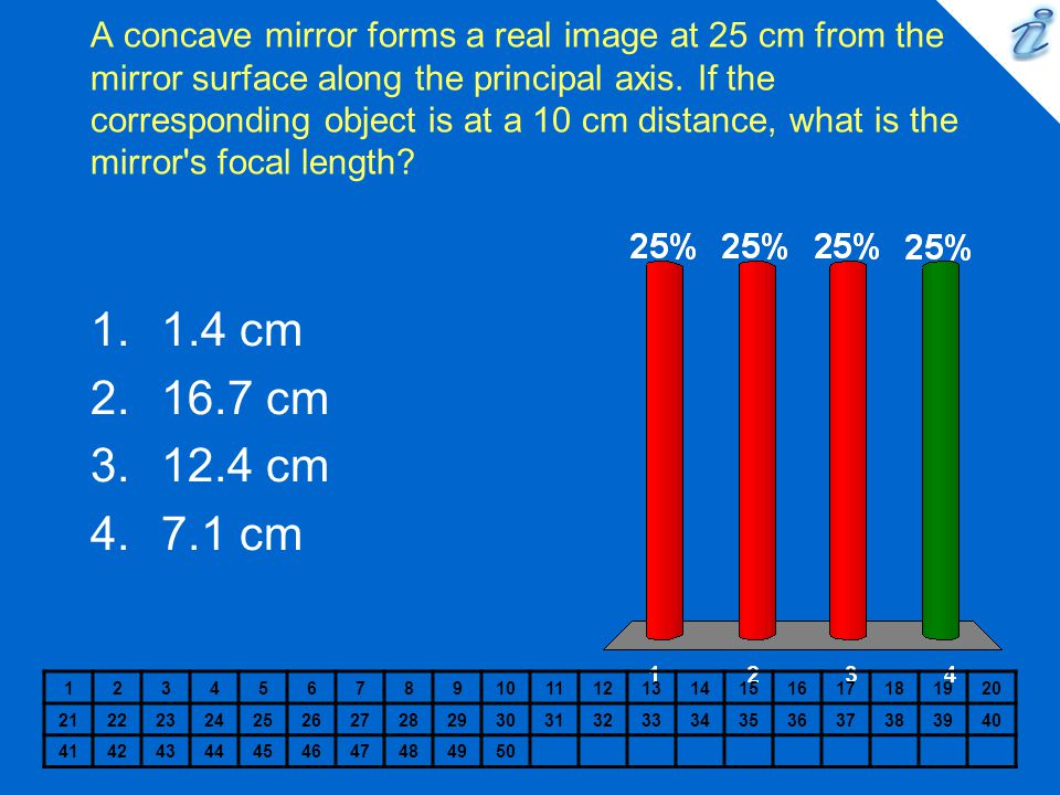 A concave mirror forms a real image at 25 cm from the mirror surface along the principal axis.