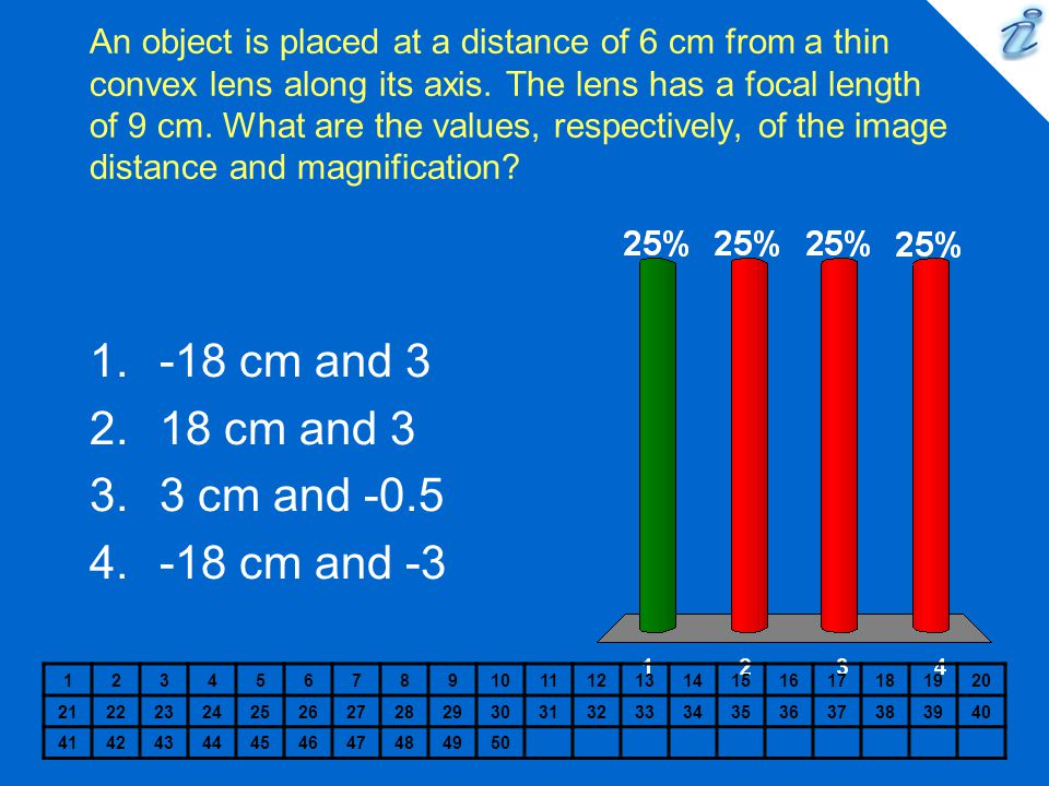 An object is placed at a distance of 6 cm from a thin convex lens along its axis.