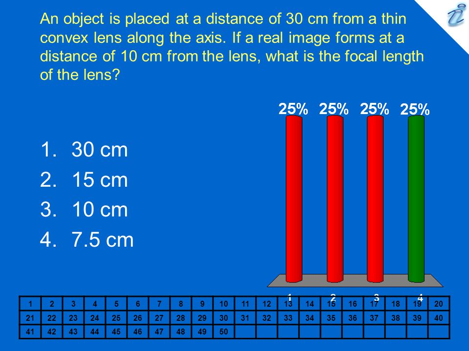 An object is placed at a distance of 30 cm from a thin convex lens along the axis.