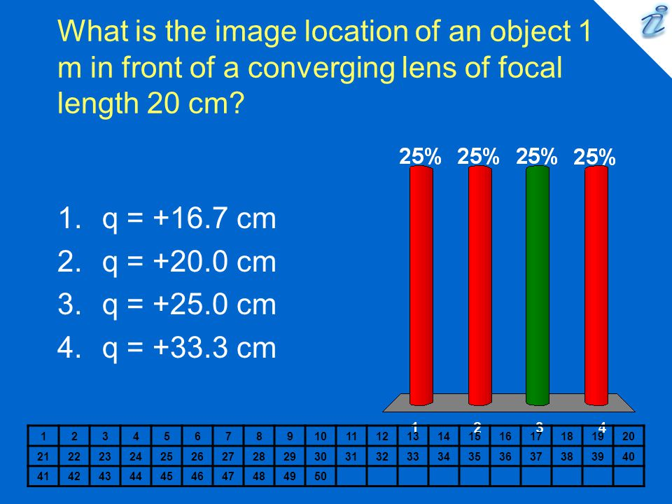 What is the image location of an object 1 m in front of a converging lens of focal length 20 cm.