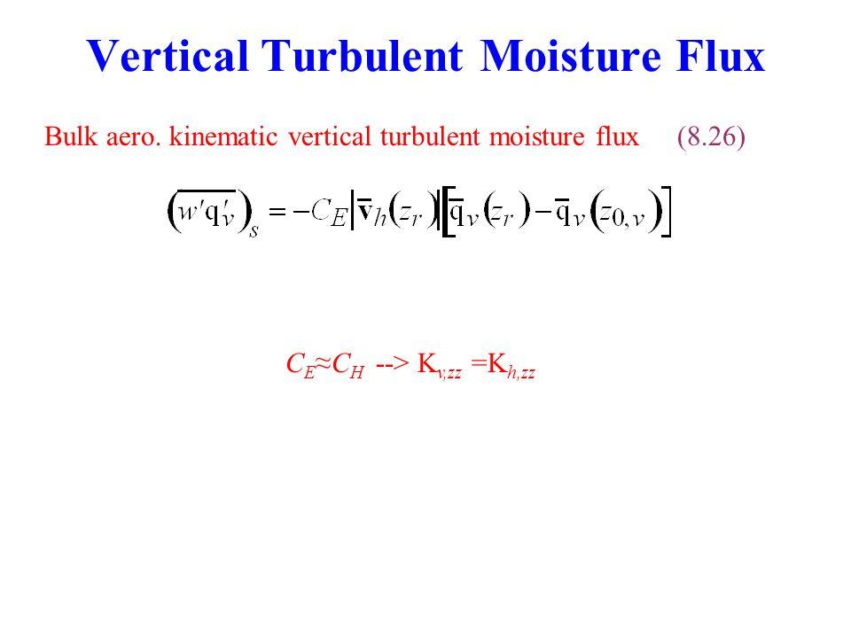 Vertical Turbulent Moisture Flux Bulk aero.
