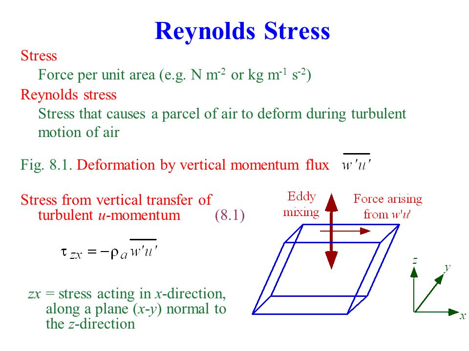 Stress Force per unit area (e.g. N m -2 or kg m -1 s -2 ) Reynolds Stress Reynolds stress Stress that causes a parcel of air to deform during turbulen