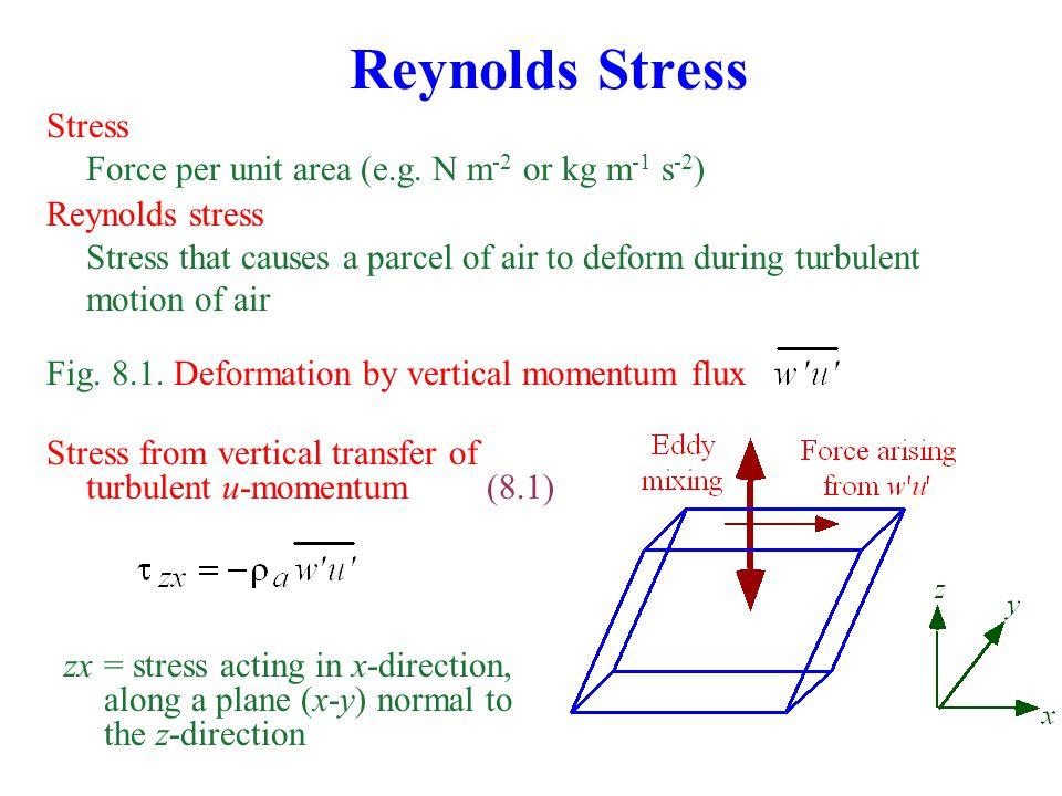 Stress Force per unit area (e.g.