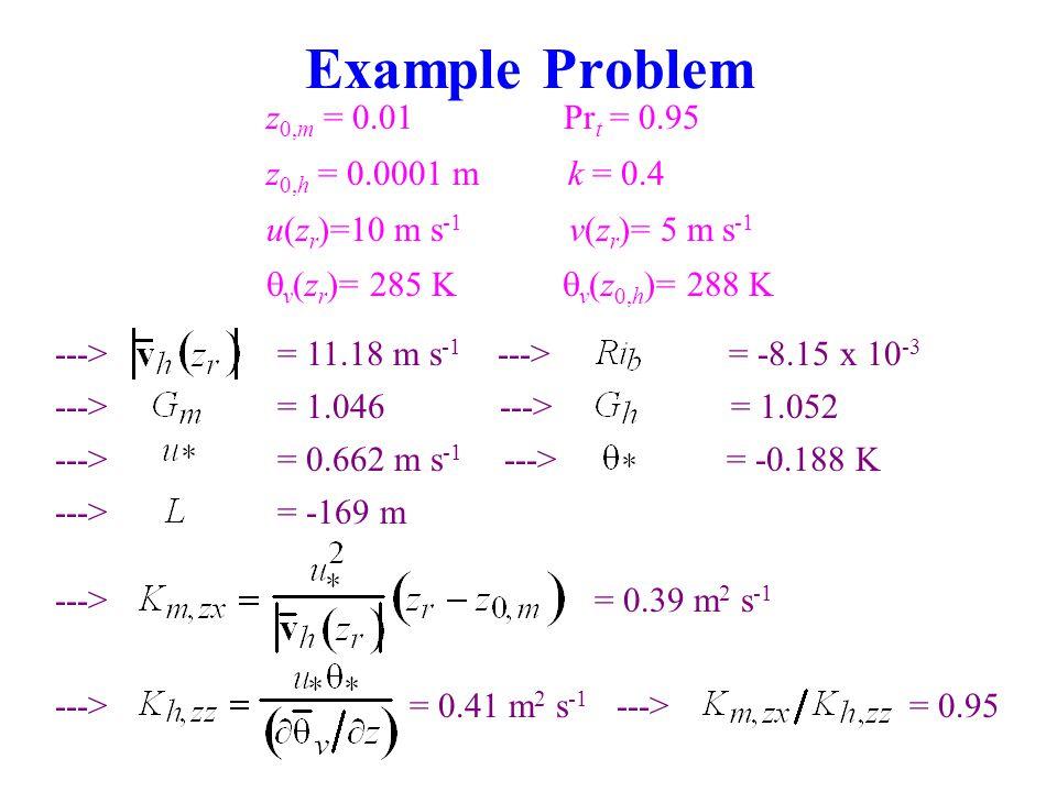 Example Problem z 0,m = 0.01 Pr t = 0.95 z 0,h = 0.0001 m k = 0.4 u(z r )=10 m s -1 v(z r )= 5 m s -1  v (z r )= 285 K  v (z 0,h )= 288 K ---> = 0.41 m 2 s -1 ---> = 0.95 ---> = 0.39 m 2 s -1 ---> = -169 m ---> = 0.662 m s -1 ---> = -0.188 K ---> = 1.046 ---> = 1.052 ---> = 11.18 m s -1 ---> = -8.15 x 10 -3