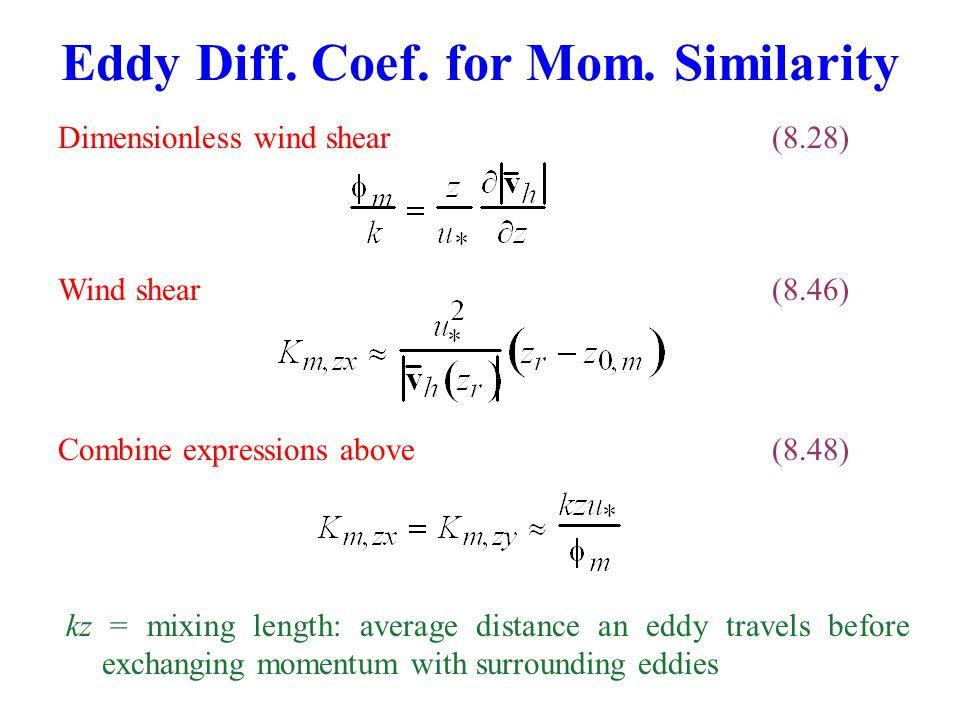 Dimensionless wind shear(8.28) Eddy Diff.Coef. for Mom.