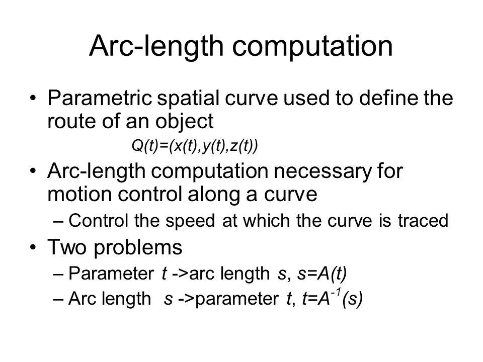 Experimental results (1) Experimental curve (2) Curvature of the curve