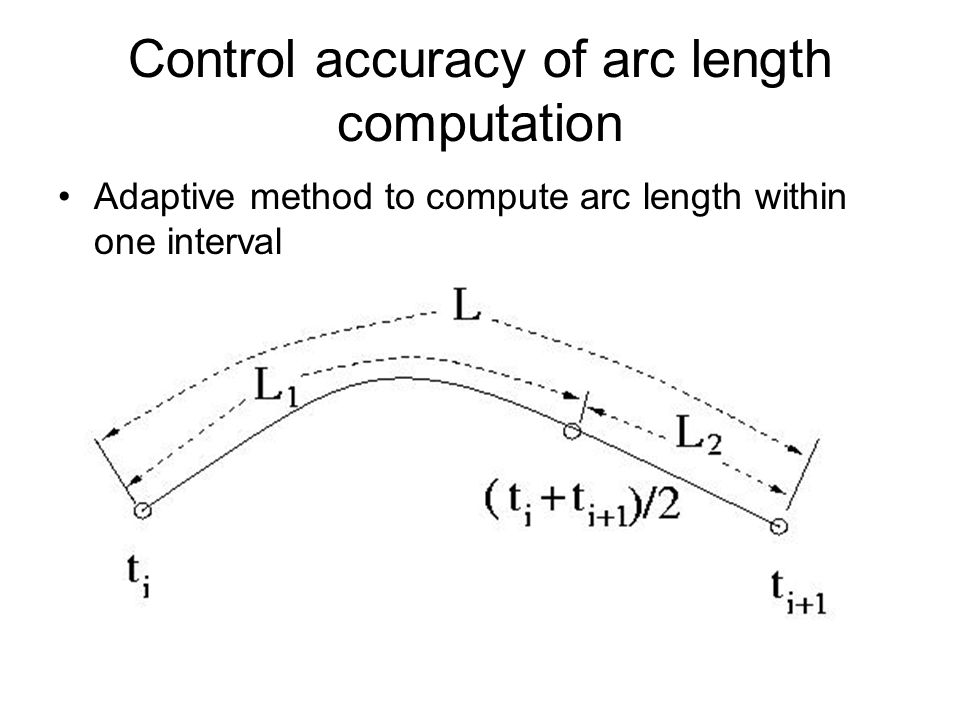 Approximately arc-length parameterized cubic spline curve Compute curve length Find m+1 equally spaced points on input curve Interpolate (x,y,z) to arc length s to get a new cubic spline curve