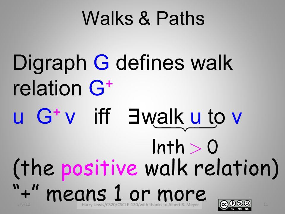 Walks & Paths Digraph G defines walk relation G + u G + v iff ∃ walk u to v (the positive walk relation) + means 1 or more 3/6/1211