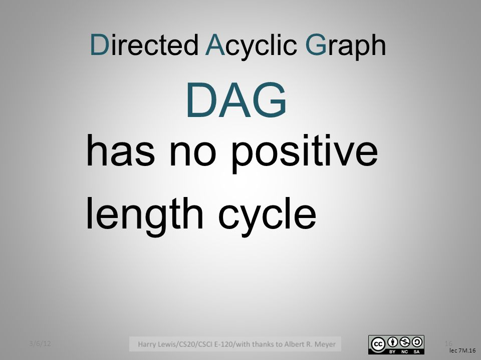 has no positive length cycle Directed Acyclic Graph DAG lec 7M.16 3/6/1216