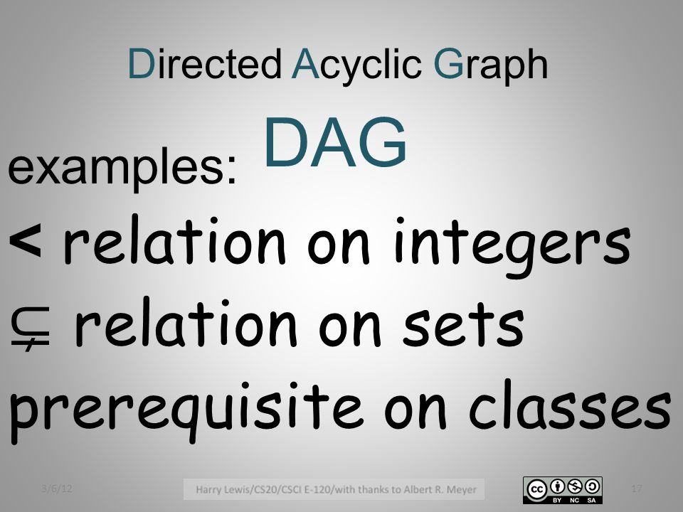 examples: < relation on integers ⊊ relation on sets prerequisite on classes Directed Acyclic Graph DAG 3/6/1217