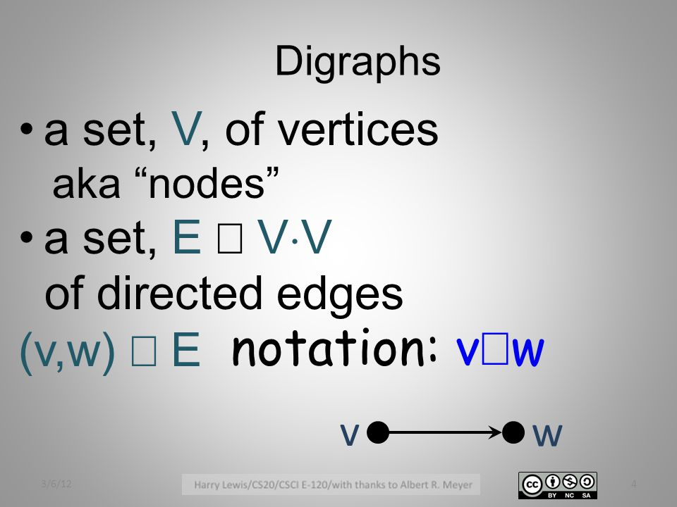 Digraphs a set, V, of vertices aka nodes a set, E ⊆ V×V of directed edges (v,w) ∈ E v w notation: v → w 3/6/124
