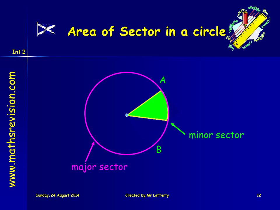 Int 2 Sunday, 24 August 2014Sunday, 24 August 2014Sunday, 24 August 2014Sunday, 24 August 2014Created by Mr Lafferty12 A B minor sector major sector w