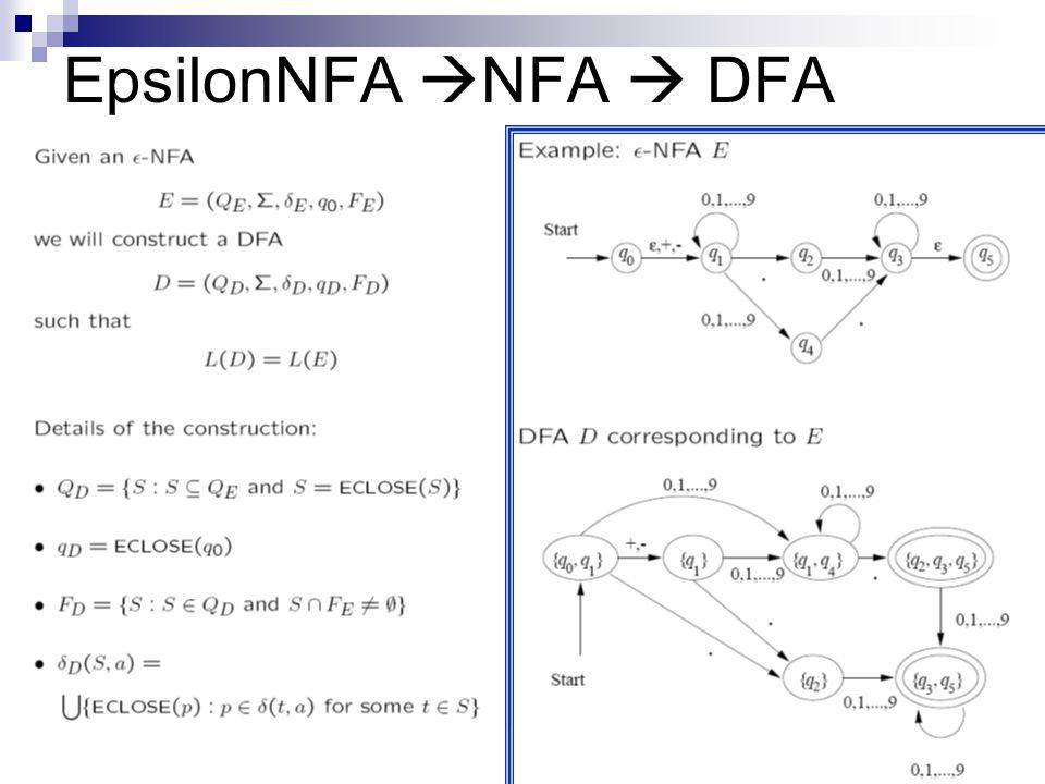 EpsilonNFA  NFA  DFA