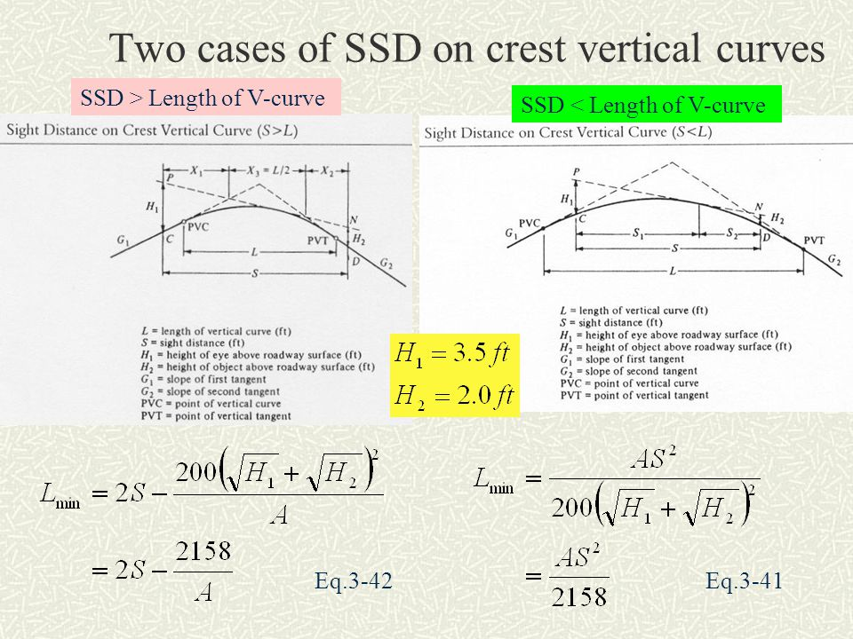 Derivation of crest vertical curve length formulas: S > L Let g represent the difference between the gradient of the sight line and the gradient G 1.