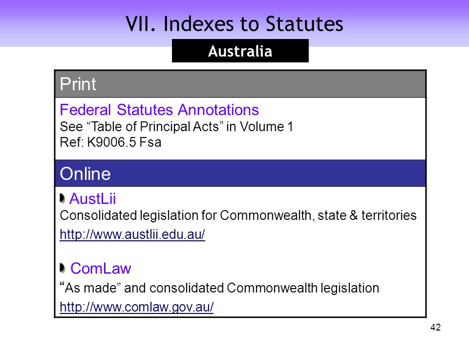 """VII. Indexes to Statutes Print Federal Statutes Annotations See """"Table of Principal Acts"""" in Volume 1 Ref: K9006.5 Fsa Online AustLii Consolidated leg"""