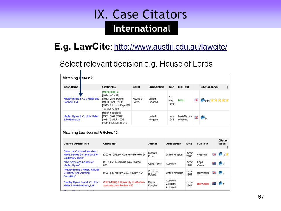 IX. Case Citators International 67 E.g.