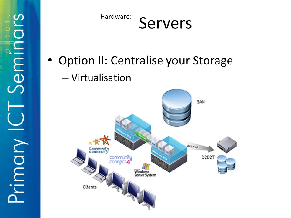 Option II: Centralise your Storage – Virtualisation Servers Hardware: