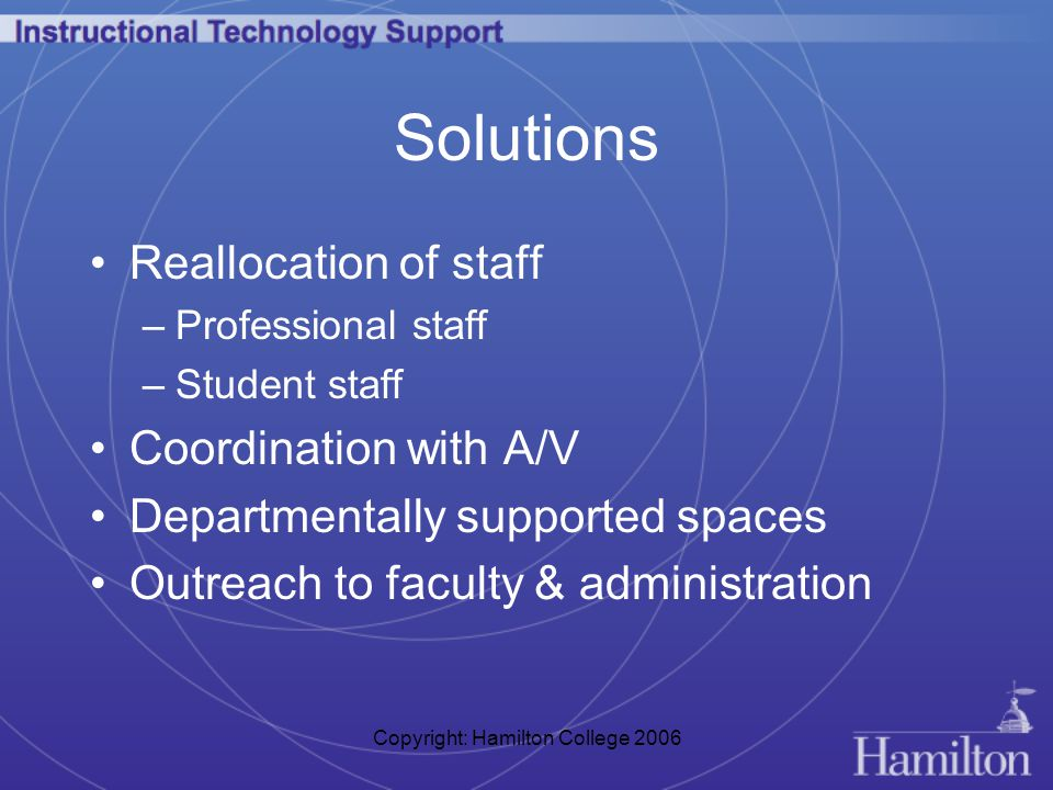 Copyright: Hamilton College 2006 Solutions Reallocation of staff –Professional staff –Student staff Coordination with A/V Departmentally supported spaces Outreach to faculty & administration