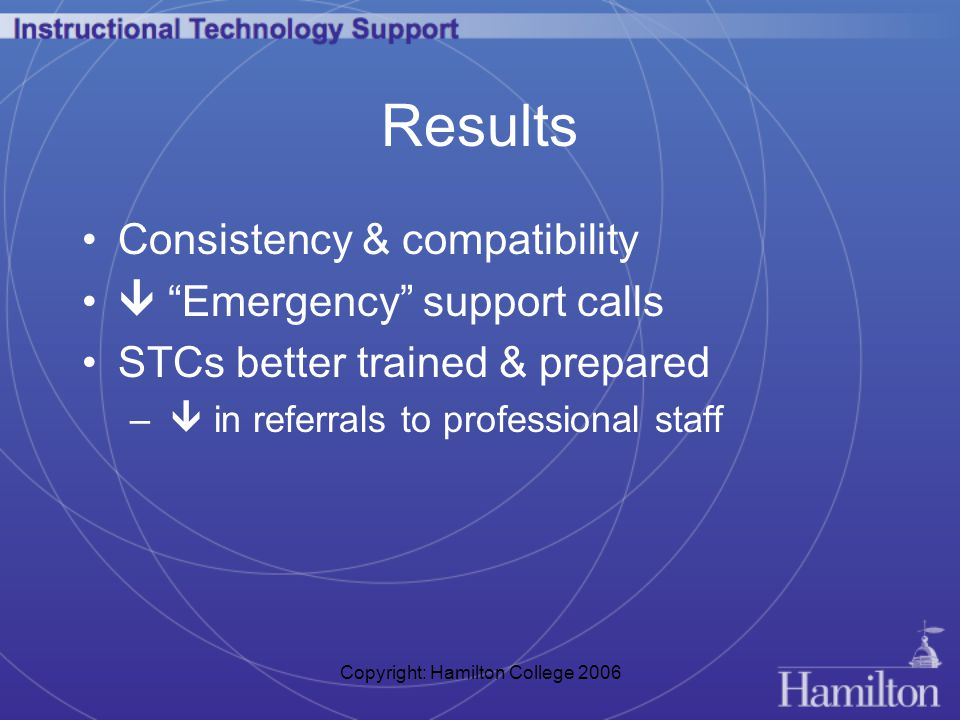 Copyright: Hamilton College 2006 Results Consistency & compatibility  Emergency support calls STCs better trained & prepared –  in referrals to professional staff