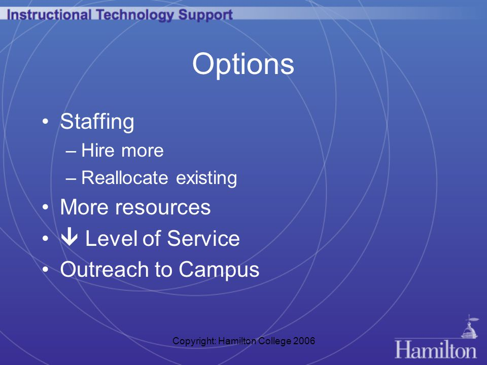 Copyright: Hamilton College 2006 Options Staffing –Hire more –Reallocate existing More resources  Level of Service Outreach to Campus