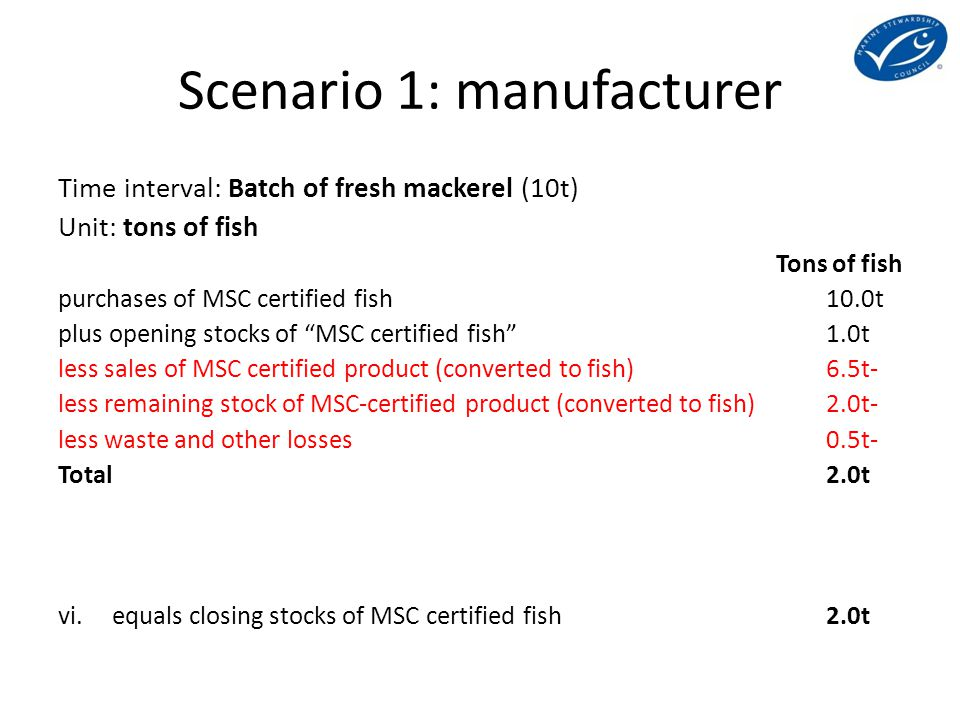 Scenario 1: manufacturer Time interval: Batch of fresh mackerel (10t) Unit: tons of fish Tons of fish purchases of MSC certified fish 10.0t plus openi