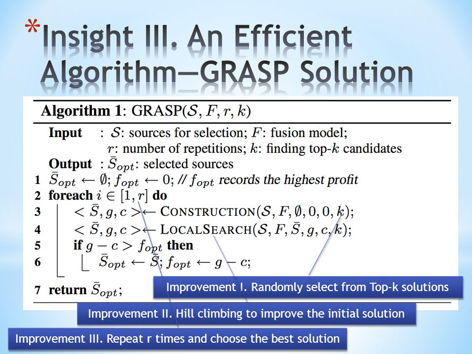 Improvement I. Randomly select from Top-k solutions Improvement II. Hill climbing to improve the initial solution Improvement III. Repeat r times and