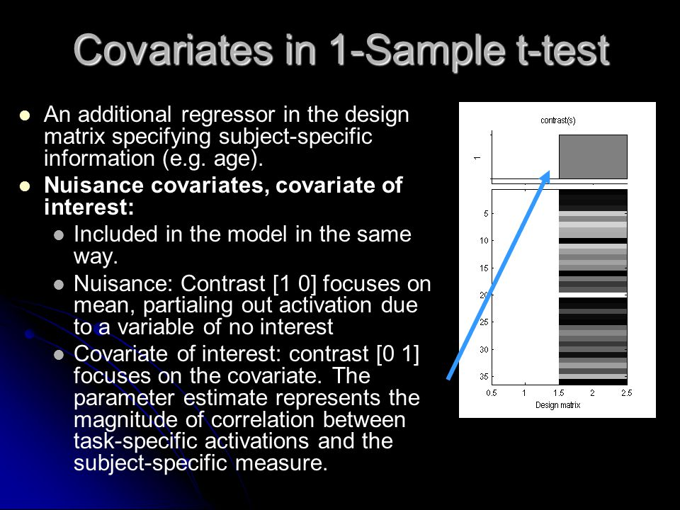 Covariates in 1-Sample t-test An additional regressor in the design matrix specifying subject-specific information (e.g. age). Nuisance covariates, co