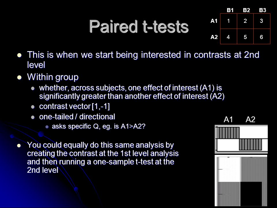 Paired t-tests This is when we start being interested in contrasts at 2nd level This is when we start being interested in contrasts at 2nd level Withi