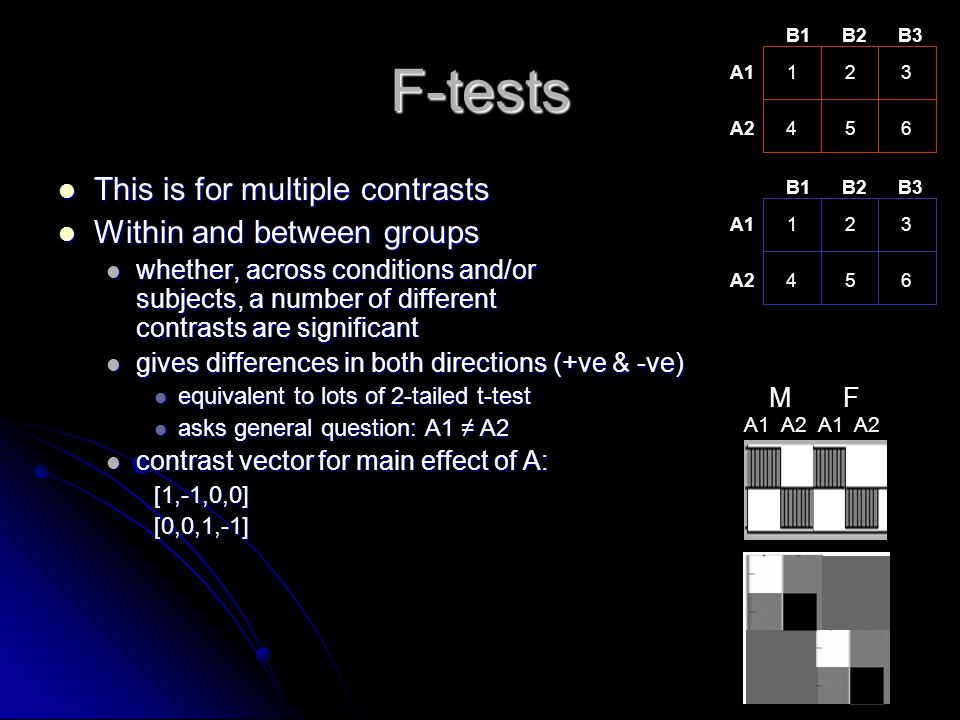 F-tests This is for multiple contrasts This is for multiple contrasts Within and between groups Within and between groups whether, across conditions a