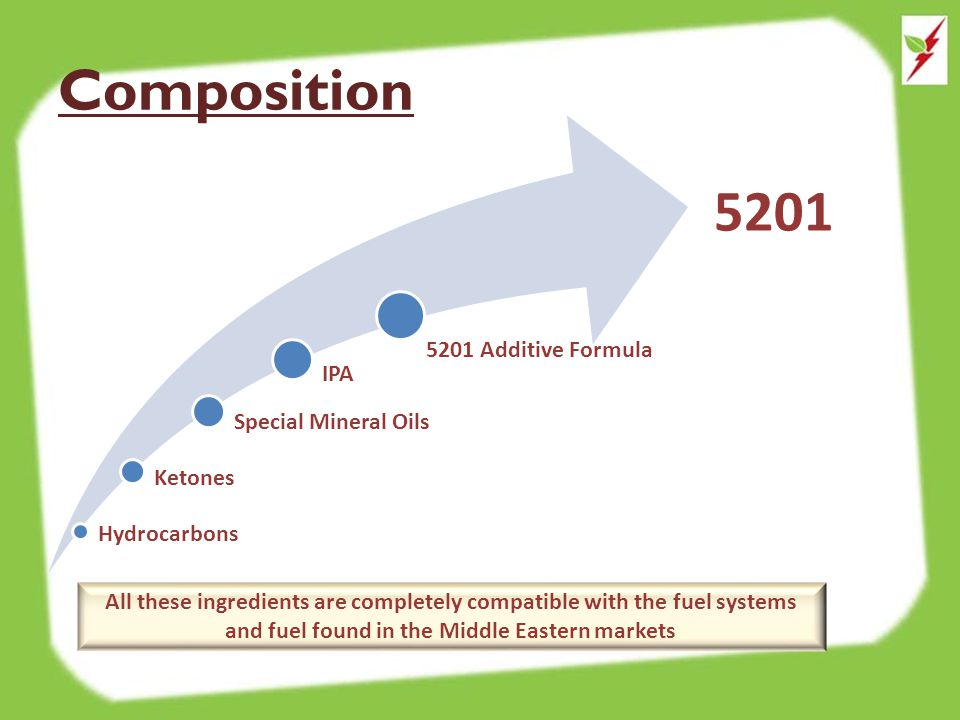 Composition 5201 Hydrocarbons IPA Special Mineral Oils Ketones 5201 Additive Formula All these ingredients are completely compatible with the fuel systems and fuel found in the Middle Eastern markets