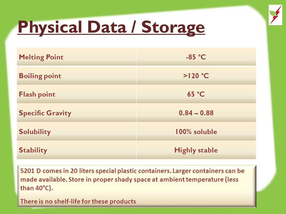 Physical Data / Storage Melting Point-85 °C Boiling point>120 °C Flash point65 °C Specific Gravity0.84 – 0.88 Solubility100% soluble StabilityHighly stable 5201 D comes in 20 liters special plastic containers.