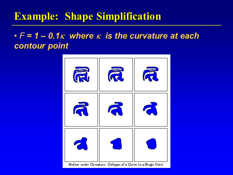 Example: Shape Simplification = 1 – 0.1  where  is the curvature at each contour point F = 1 – 0.1  where  is the curvature at each contour point