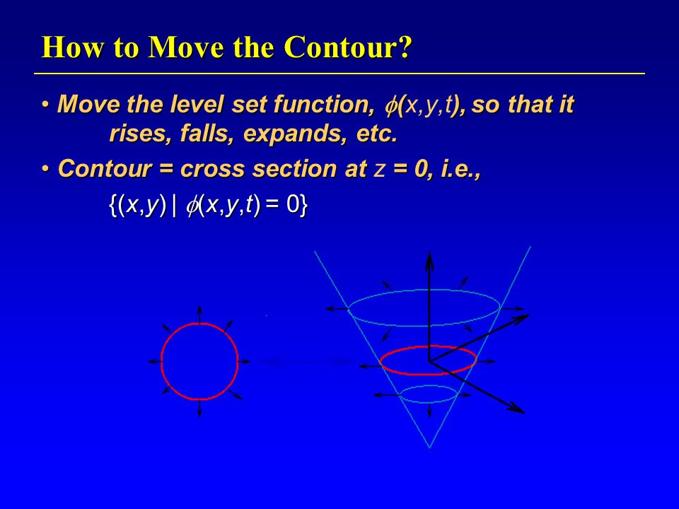 How to Move the Contour. Move the level set function,  (), so that it rises, falls, expands, etc.