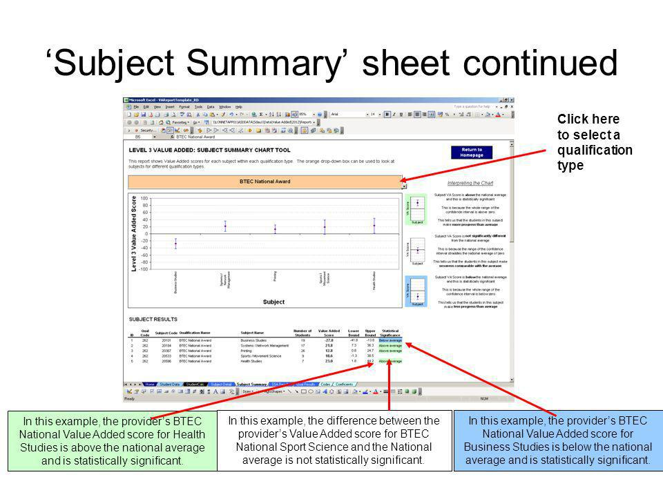 14 'Subject Summary' sheet continued Click here to select a qualification type In this example, the provider's BTEC National Value Added score for Hea