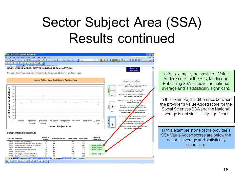 16 Sector Subject Area (SSA) Results continued In this example, the provider's Value Added score for the Arts, Media and Publishing SSA is above the n