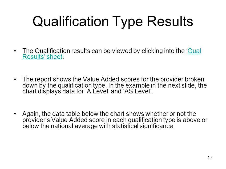 17 Qualification Type Results The Qualification results can be viewed by clicking into the 'Qual Results' sheet.Qual Results' sheet The report shows t