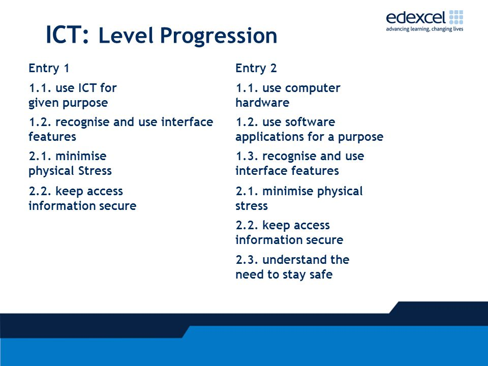 ICT: Level Progression Entry 1Entry 2 1.1. use ICT for given purpose 1.1. use computer hardware 1.2. recognise and use interface features 1.2. use sof