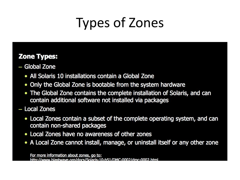 Types of Zones