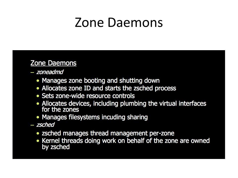 Zone Daemons