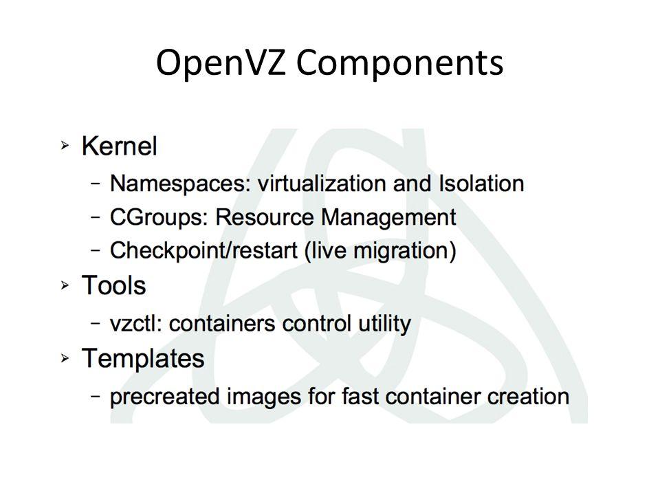 OpenVZ Components
