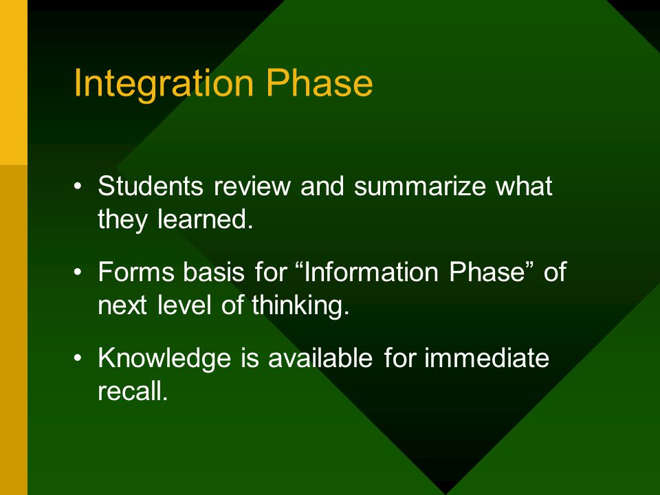 Integration Phase Students review and summarize what they learned.
