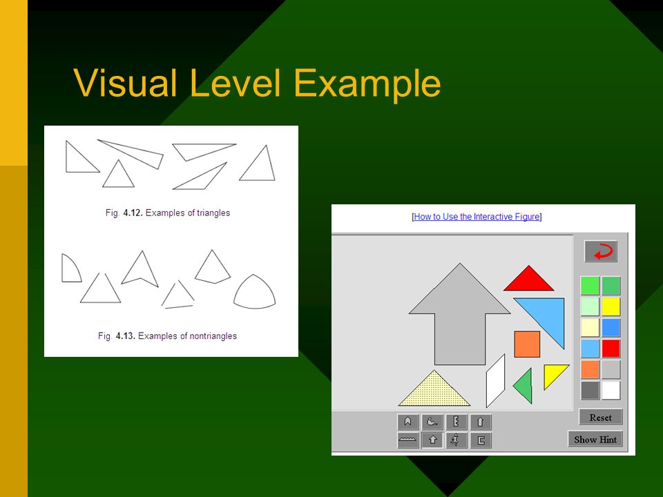 Visual Level Example