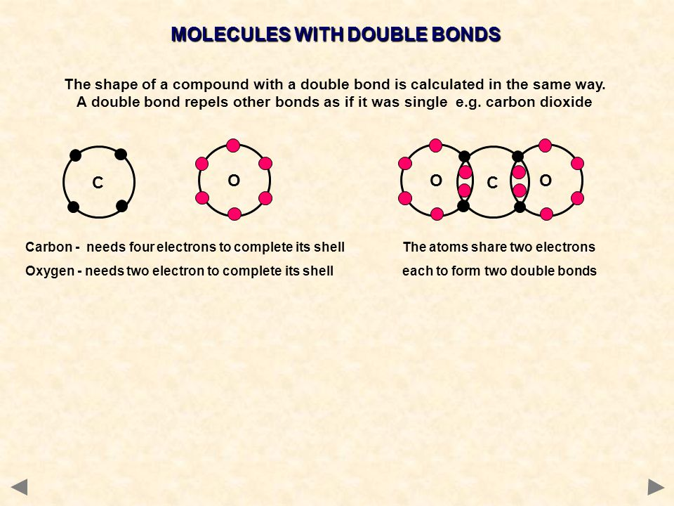 MOLECULES WITH DOUBLE BONDS C O C OO Carbon - needs four electrons to complete its shell Oxygen - needs two electron to complete its shell The atoms s